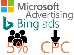 Bing Marketing