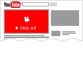 Überspringbare Videoanzeige